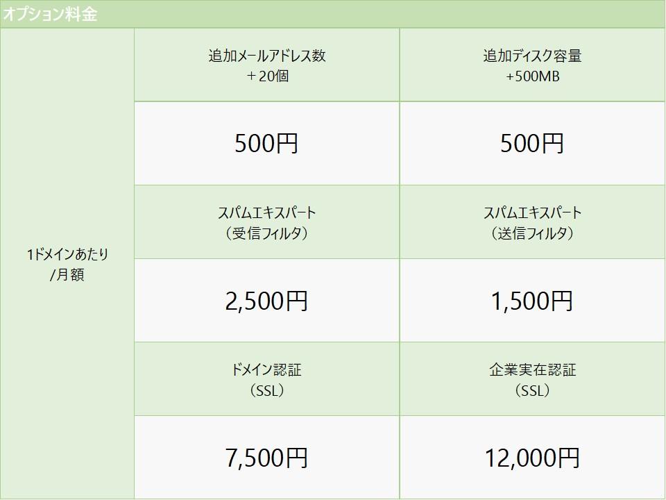 Plan表(20160819_4)